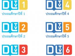 ช่องรายการ DLTV ป.1-ป.6
