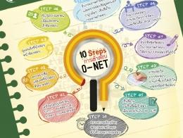 10 Steps การเข้าสอบ O-NET